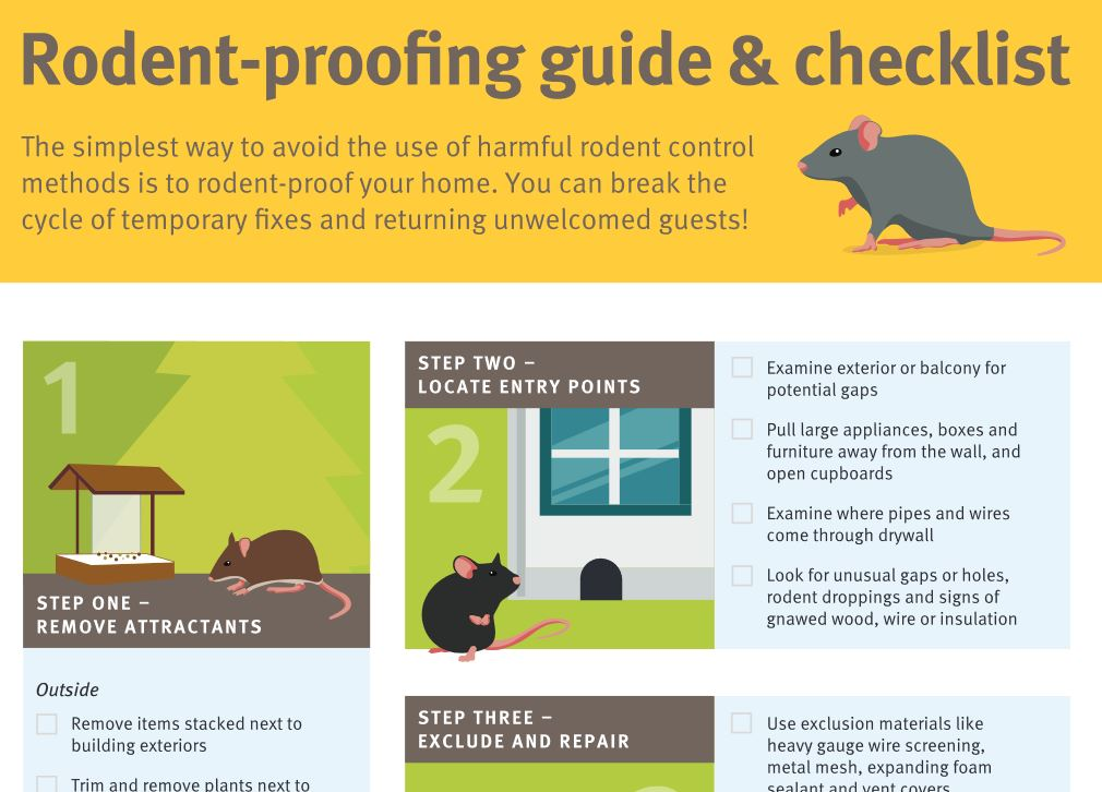 Rodent proofing snippet